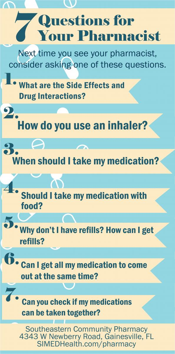 Pharmacy infographic with tips on getting medication from the pharmacy and questions to ask your pharmacist