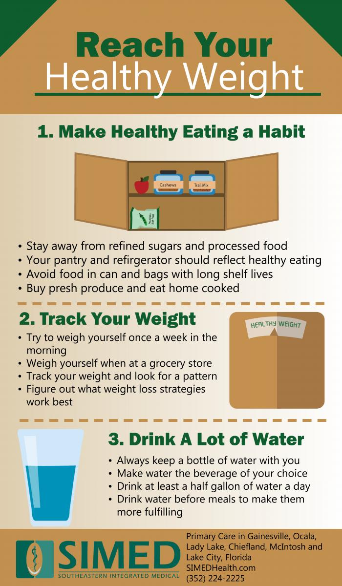 Reach your healthy weight infographic with tips to lose weight and stay a healthy weight