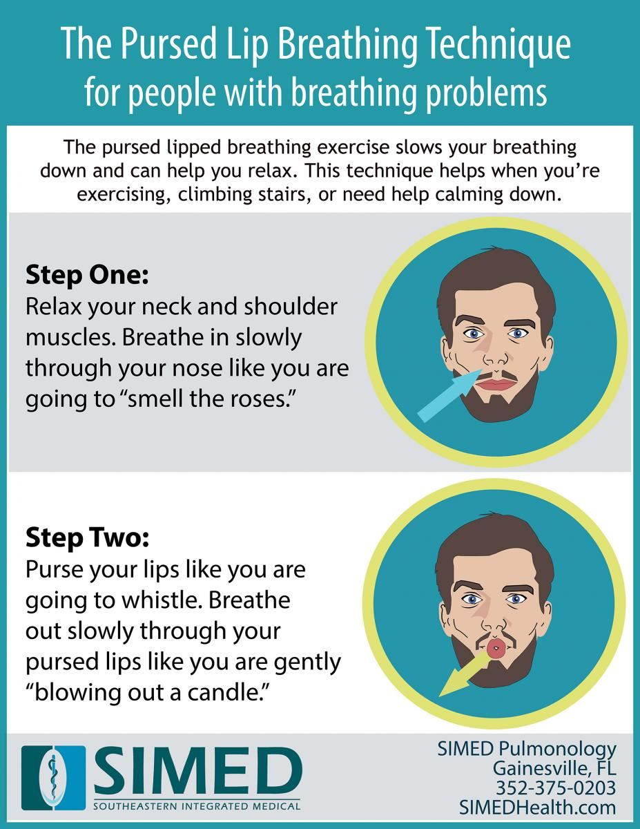 Infographic and graphic design pictures illustrating pursed lip breathing exercise for people with breathing difficulties