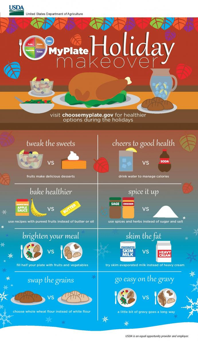 USDA infographic on cooking holiday recipes healthier and holiday food healthier