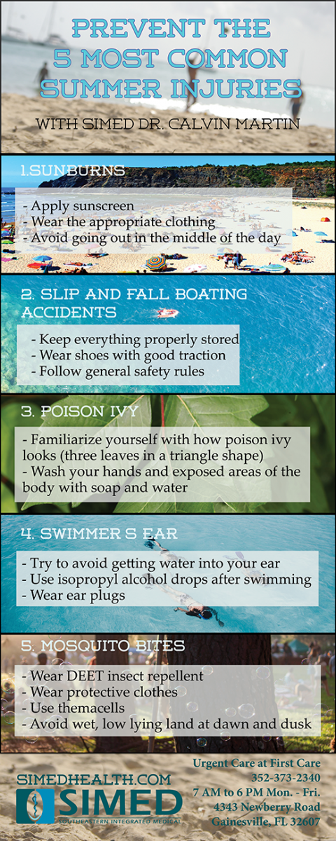 How to Prevent and Treat the Five Most Common Summer Injuries Infographic